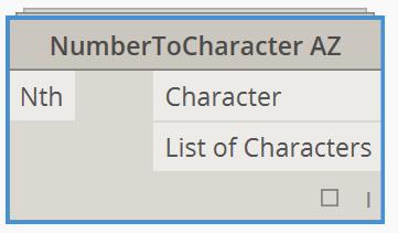 NumberToCharacter AZ