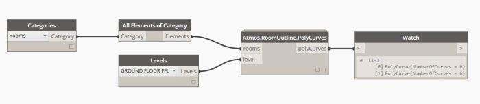 Atmos_RoomOutlines