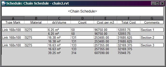 DirectShape schedule