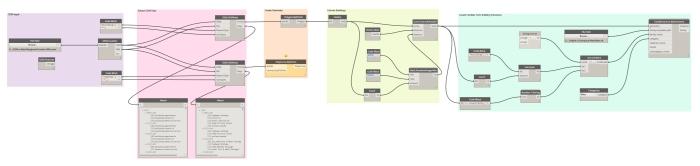 Script - OSM to Mass